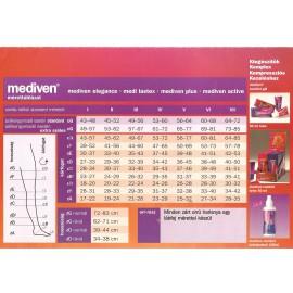 Mediven plus AG combtőig érő harisnya (standard) II.Kompressziós  2 db/dobo
